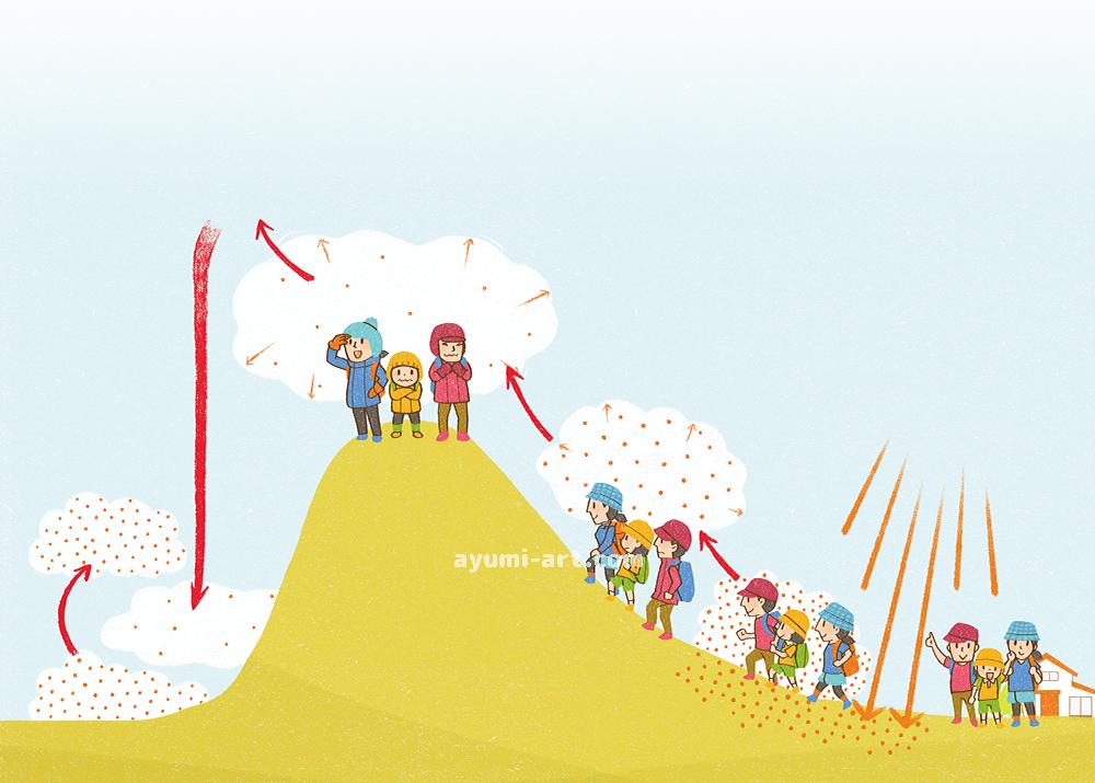 児童書イラスト 家族で登山 気圧の変化 イラストレーター 多田あゆ実